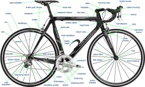 Bike Anatomy by the Touring Dane